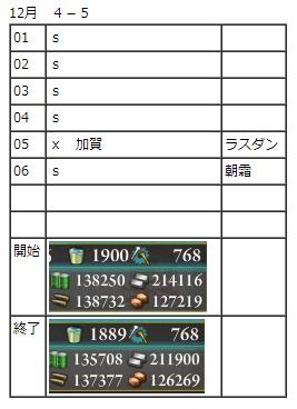 12455